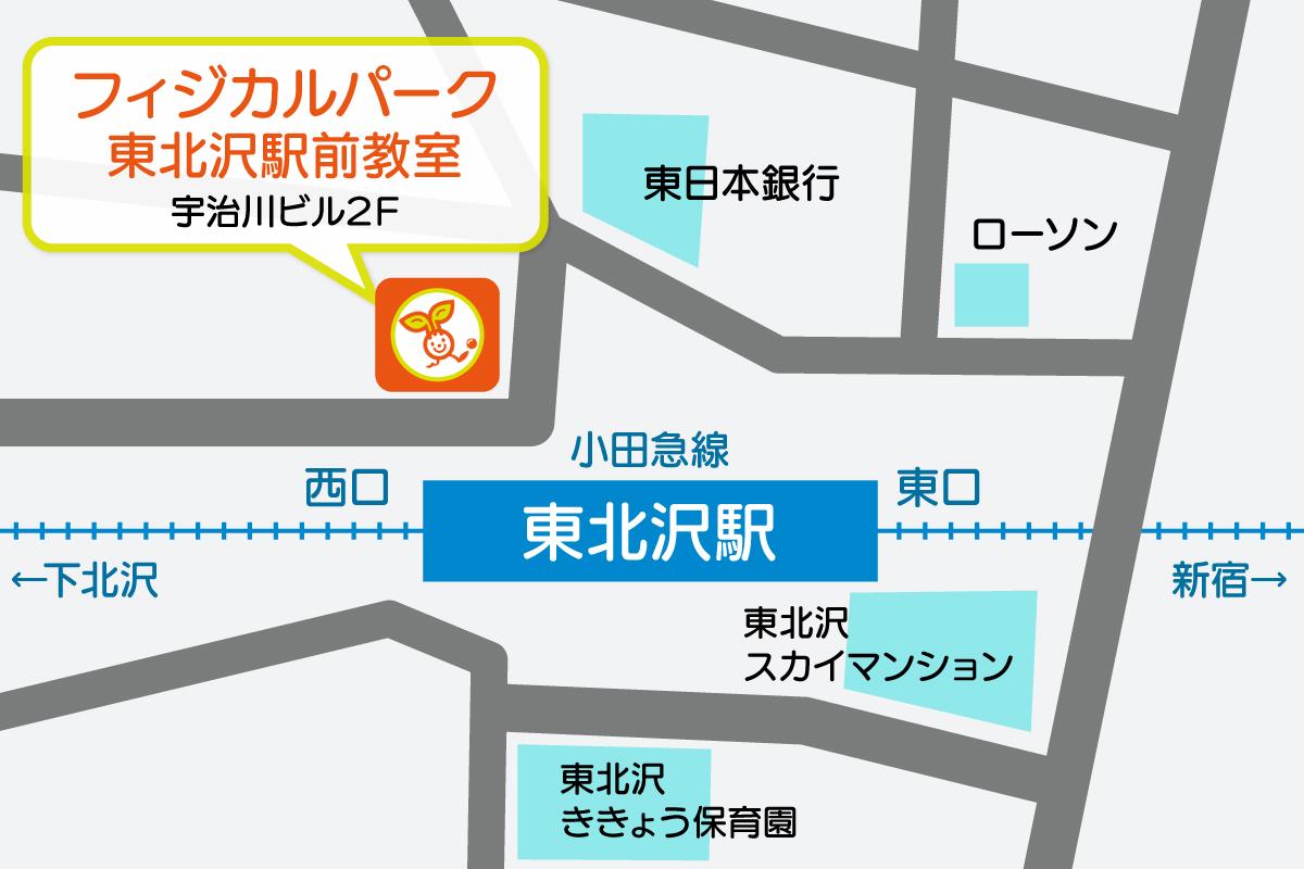 フィジカルパーク地図
